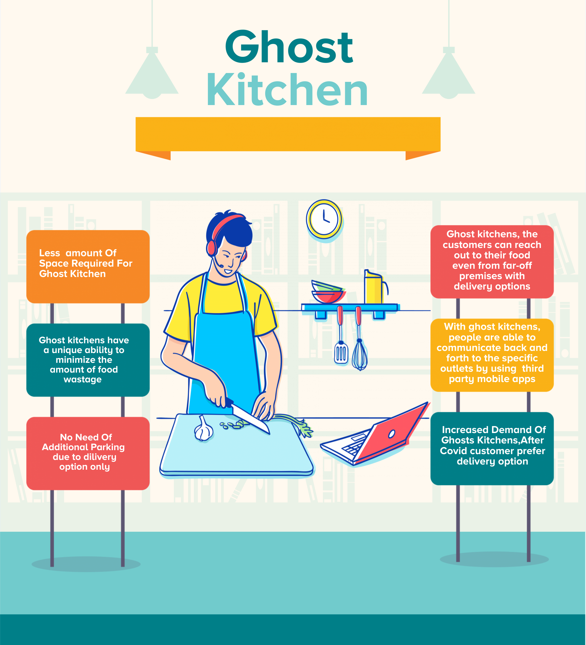 all about ghost kitchen