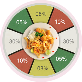 Food Roulette A Way Of Huge Discount